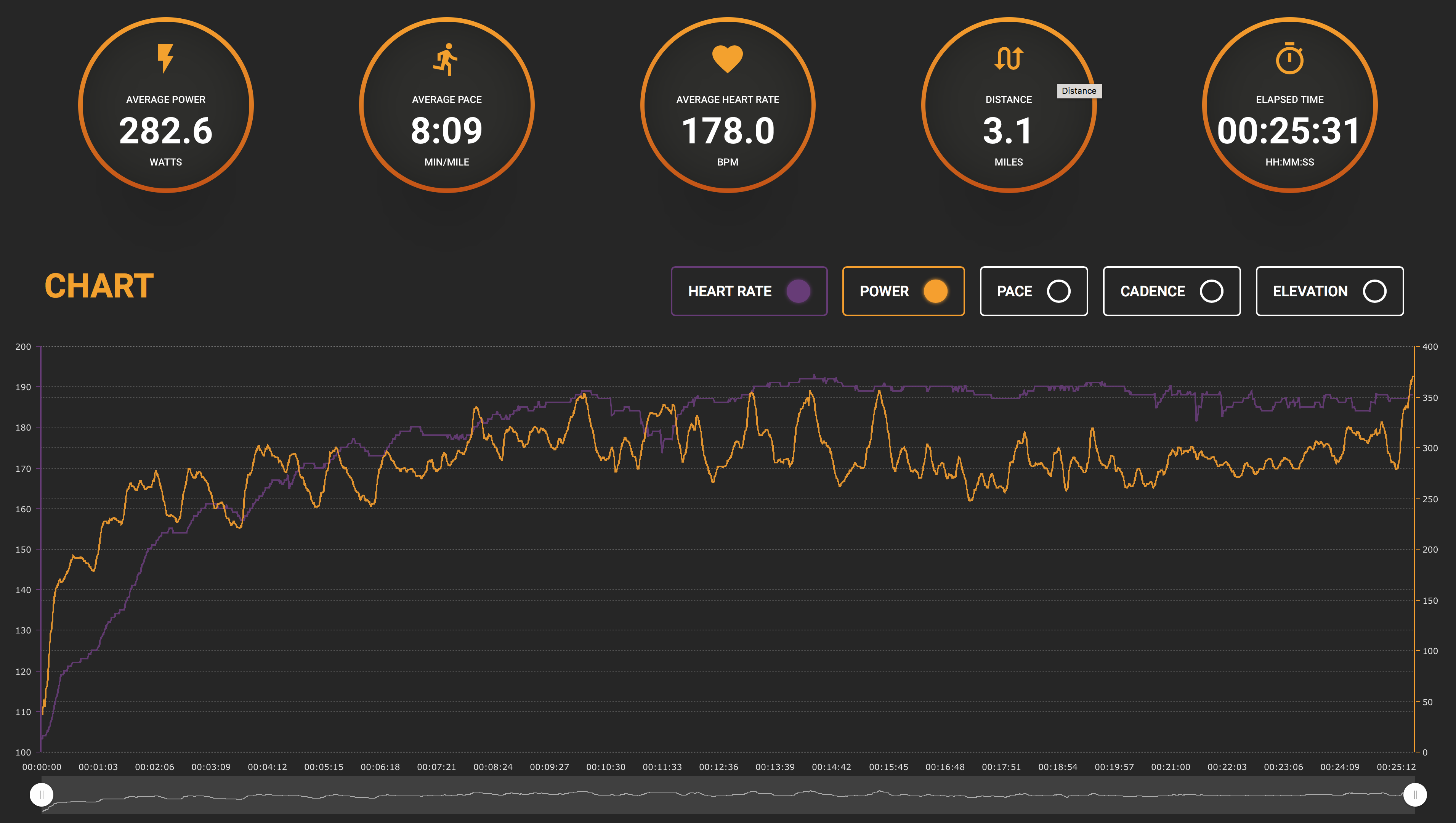Cyclizing / Using Stryd to Run with Power - First Impressions